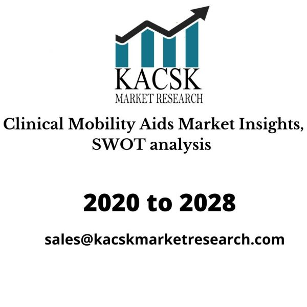 Clinical Mobility Aids Market Insights, SWOT analysis