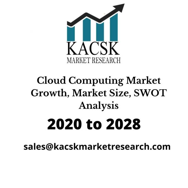 Cloud Computing Market Growth, Market Size, SWOT Analysis