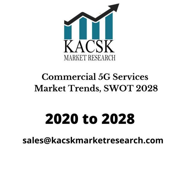 Commercial 5G Services Market Trends, SWOT 2028