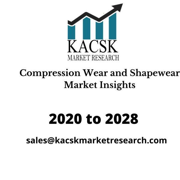 Compression Wear and Shapewear Market Insights