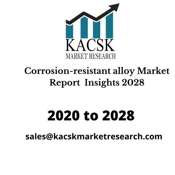 Corrosion-resistant alloy Market Report Insights 2028