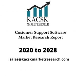 Customer Support Software Market Research Report