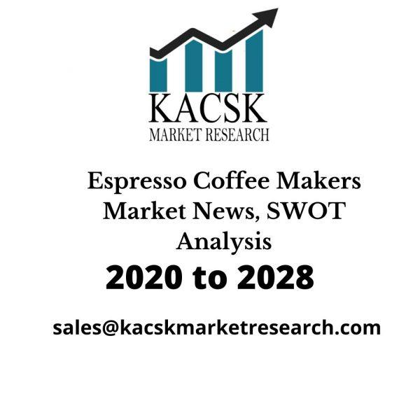 Espresso Coffee Makers Market News, SWOT Analysis