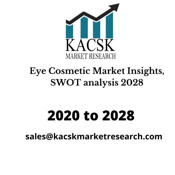 Eye Cosmetic Market Insights, SWOT analysis 2028