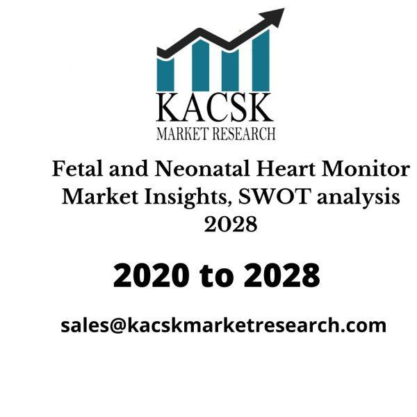 Fetal and Neonatal Heart Monitor Market Insights, SWOT analysis 2028