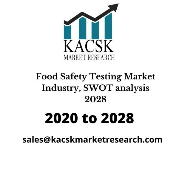 Food Safety Testing Market Industry, SWOT analysis 2028