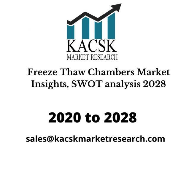 Freeze Thaw Chambers Market Insights, SWOT analysis 2028