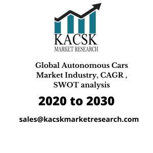 Global Autonomous Cars Market Industry, CAGR , SWOT analysis