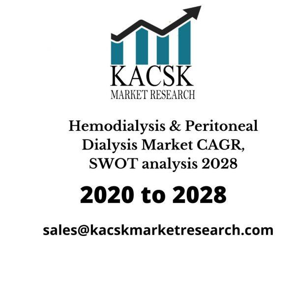 Hemodialysis & Peritoneal Dialysis Market CAGR, SWOT analysis 2028