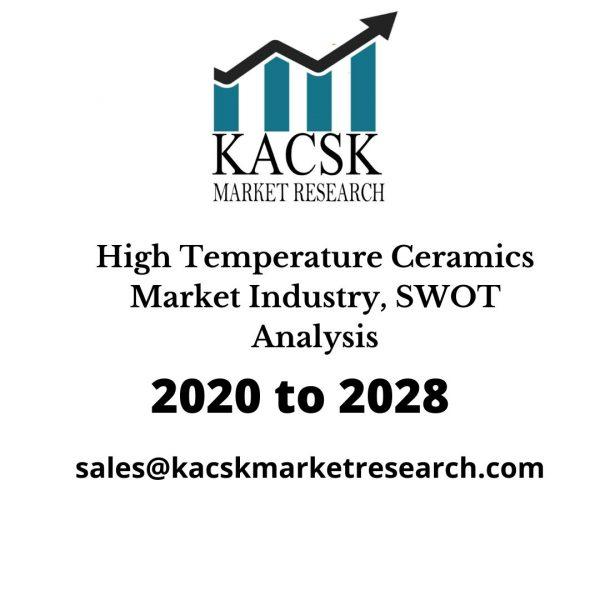 High Temperature Ceramics Market Industry