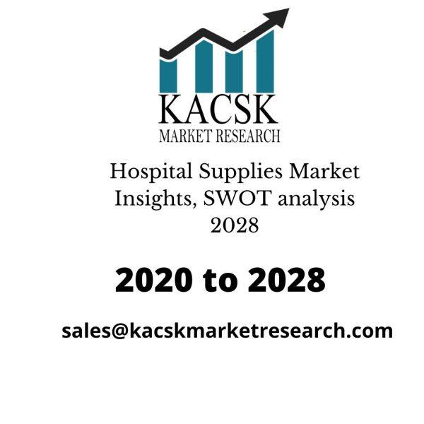 Hospital Supplies Market Insights, SWOT analysis 2028
