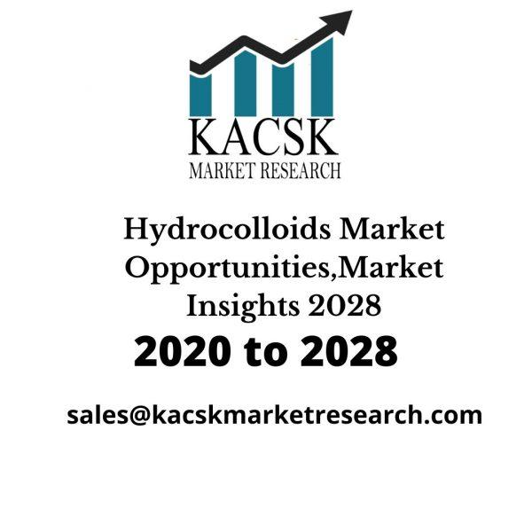 Hydrocolloids Market Opportunities,Market Insights 2028