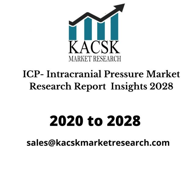 ICP- Intracranial Pressure Market Research Report Insights 2028