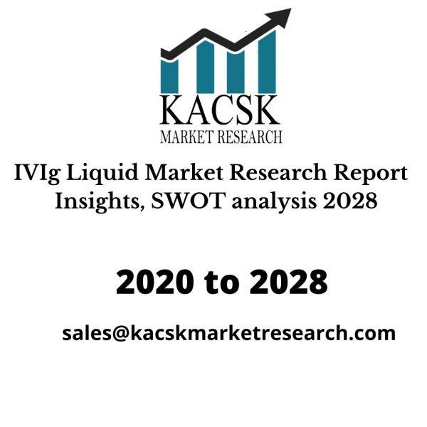 IVIg Liquid Market Research Report Insights, SWOT analysis 2028