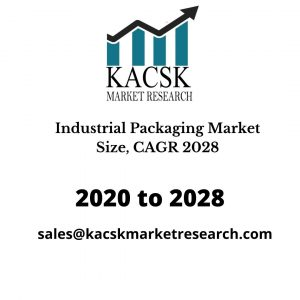 Industrial Packaging Market Size