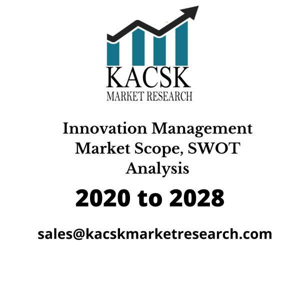 Innovation Management Market Scope