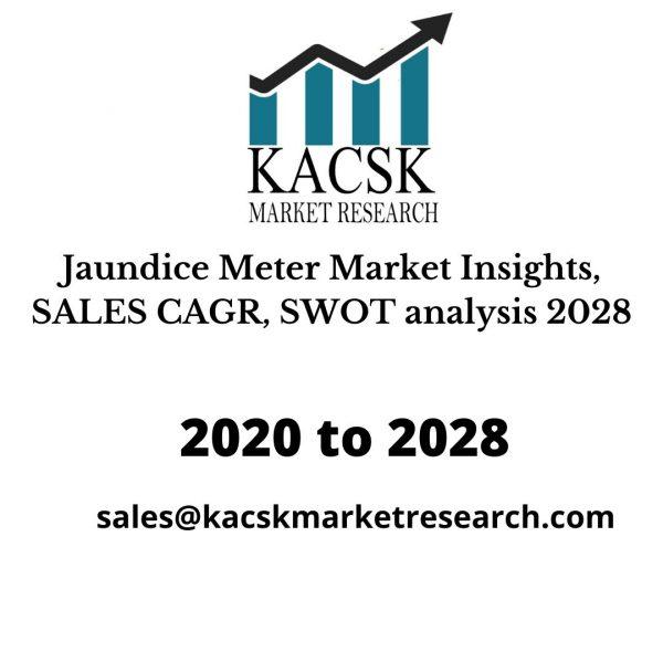 Jaundice Meter Market Insights, SALES CAGR, SWOT analysis 2028