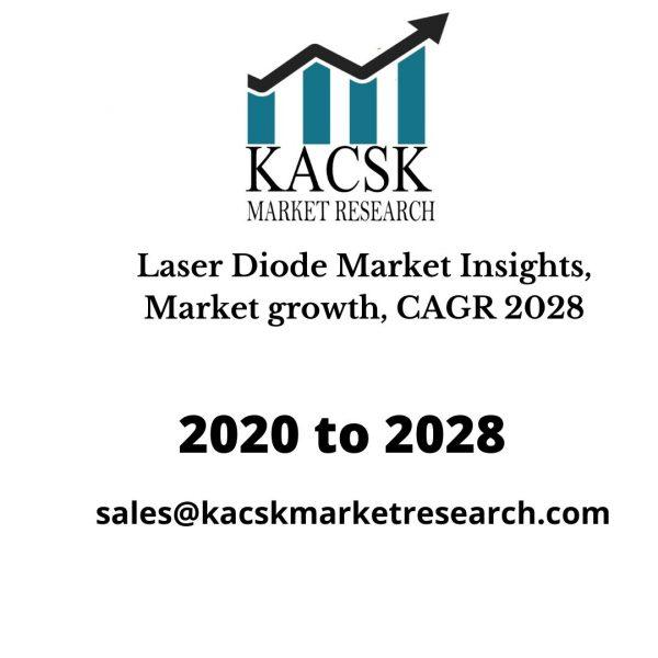 Laser Diode Market Insights, Market growth, CAGR 2028