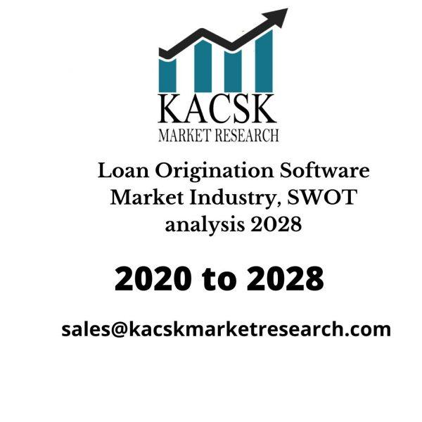 Loan Origination Software Market Industry, SWOT analysis 2028