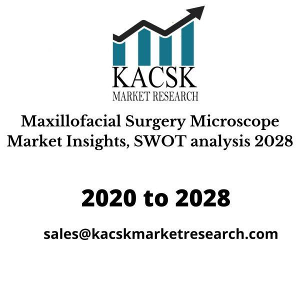 Maxillofacial Surgery Microscope Market Insights, SWOT analysis 2028