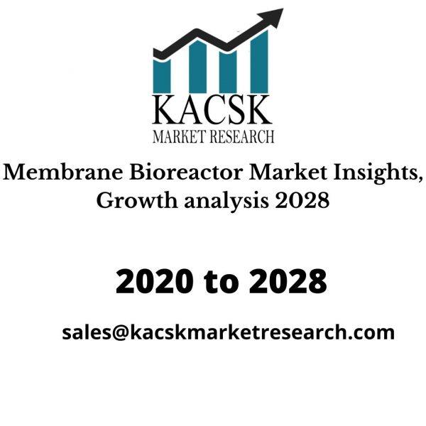Membrane Bioreactor Market Insights, Growth analysis 2028