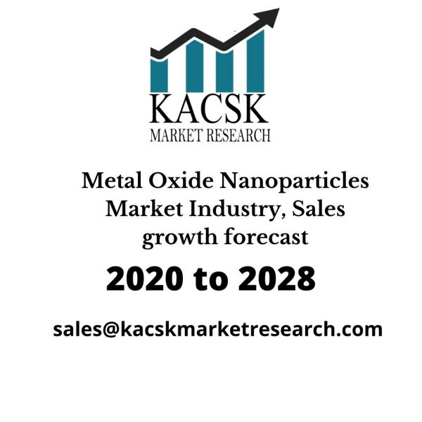 Metal Oxide Nanoparticles Market Industry, Sales growth forecast