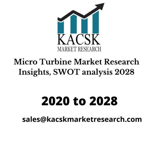 Micro Turbine Market Research Insights, SWOT analysis 2028