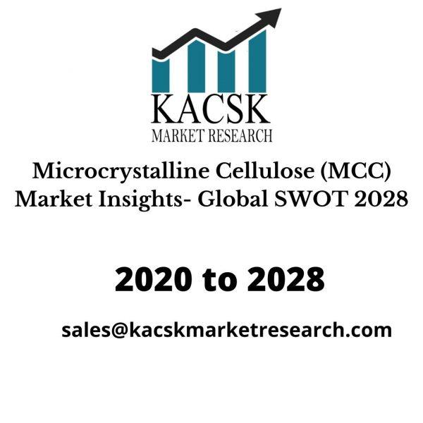Microcrystalline Cellulose (MCC) Market Insights- Global SWOT 2028