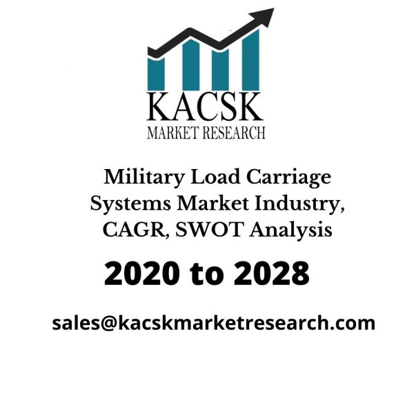 Military Load Carriage Systems Market Industry, CAGR, SWOT Analysis