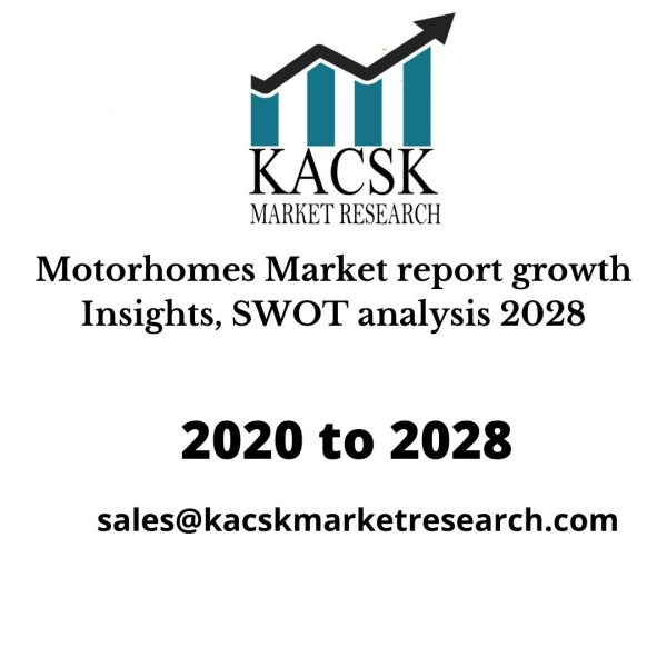 Motorhomes Market report growth Insights, SWOT analysis 2028