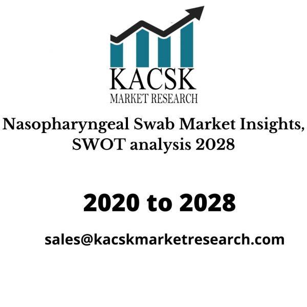 Nasopharyngeal Swab Market Insights, SWOT analysis 2028