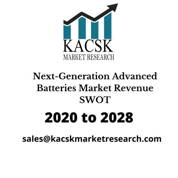 Next-Generation Advanced Batteries Market Revenue SWOT
