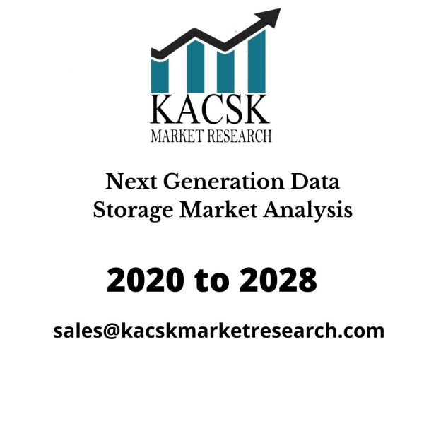 Next Generation Data Storage Market Analysis
