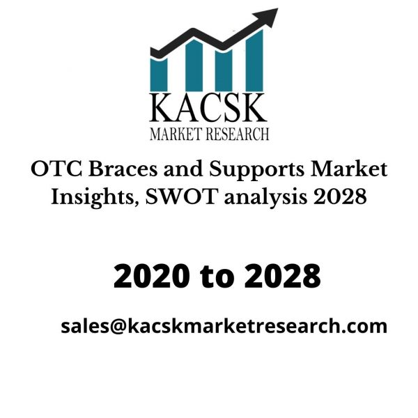OTC Braces and Supports Market Insights, SWOT analysis 2028