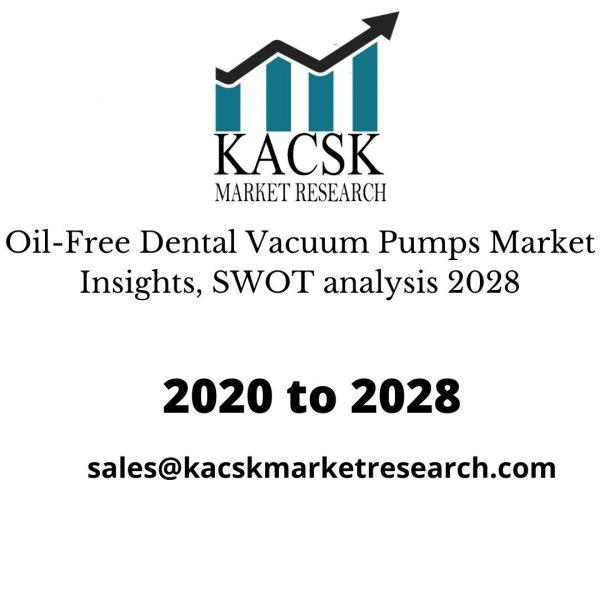 Oil-Free Dental Vacuum Pumps Market Insights, SWOT analysis 2028