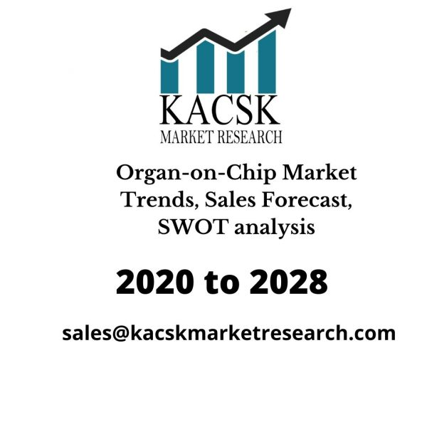 Organ-on-Chip Market Trends, Sales Forecast, SWOT analysis