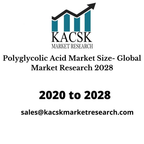 Polyglycolic Acid Market Size- Global Market Research 2028