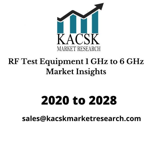 RF Test Equipment 1 GHz to 6 GHz Market Insights