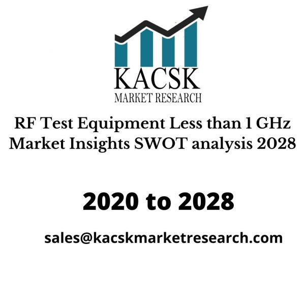 RF Test Equipment Less than 1 GHz Market Insights SWOT analysis 2028