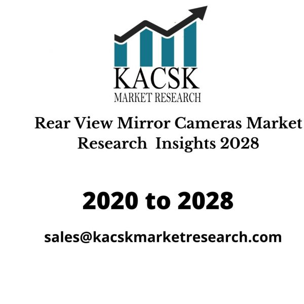 Rear View Mirror Cameras Market Research Insights 2028