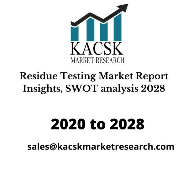 Residue Testing Market Report Insights, SWOT analysis 2028