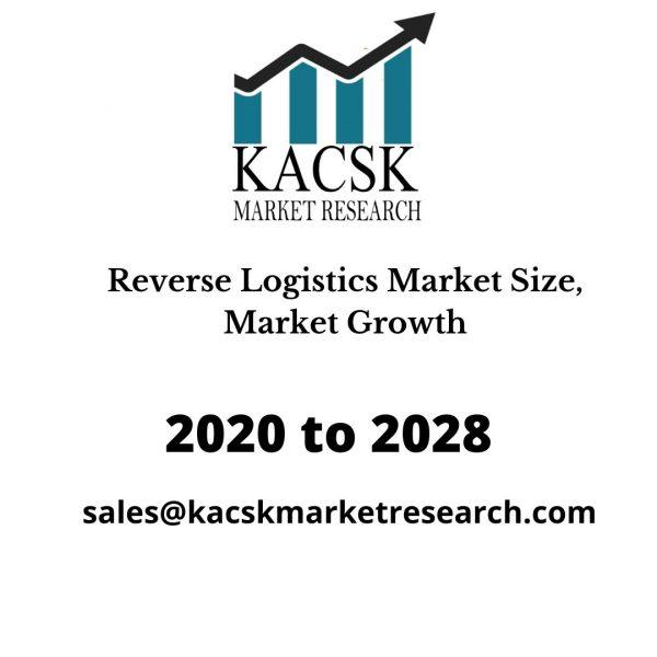 Reverse Logistics Market Size