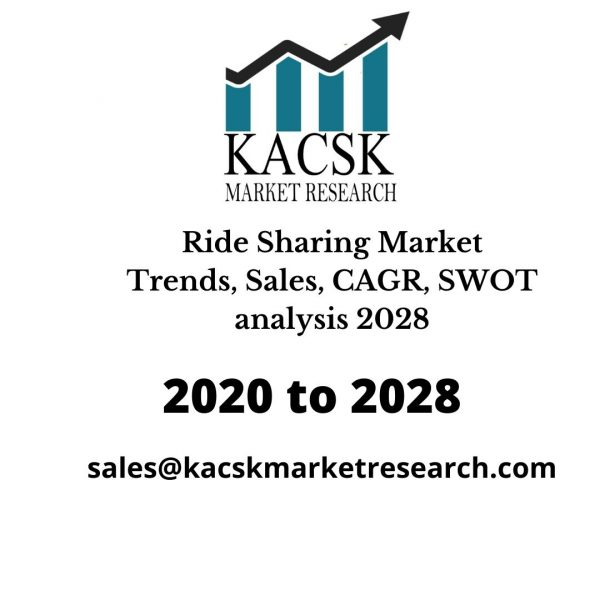 Ride Sharing Market Trends, Sales, CAGR, SWOT analysis 2028