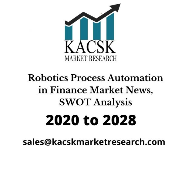 Robotics Process Automation in Finance Market News, SWOT Analysis