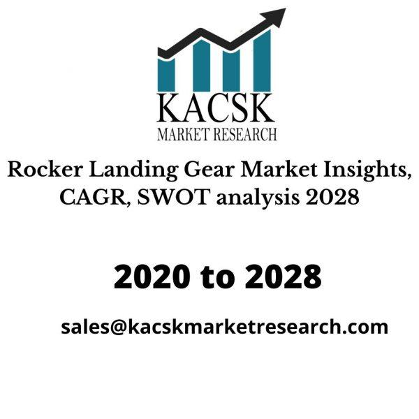 Rocker Landing Gear Market Insights, CAGR, SWOT analysis 2028