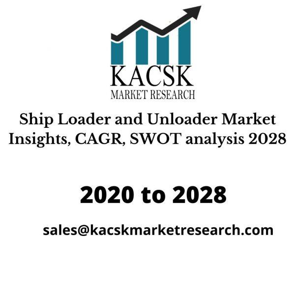 Ship Loader and Unloader Market Insights, CAGR, SWOT analysis 2028