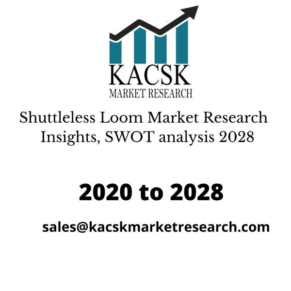 Shuttleless Loom Market Research Insights, SWOT analysis 2028