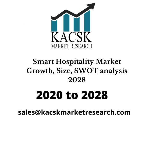 Smart Hospitality Market Growth, Size, SWOT analysis 2028