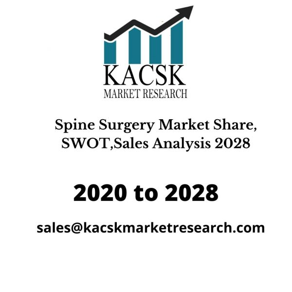 Spine Surgery Market Share, SWOT,Sales Analysis 2028
