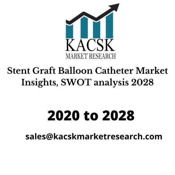 Stent Graft Balloon Catheter Market Insights, SWOT analysis 2028
